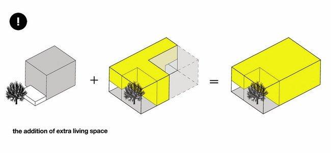 cubo 22